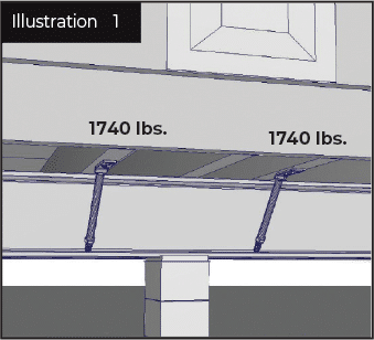 adjustable outriggers